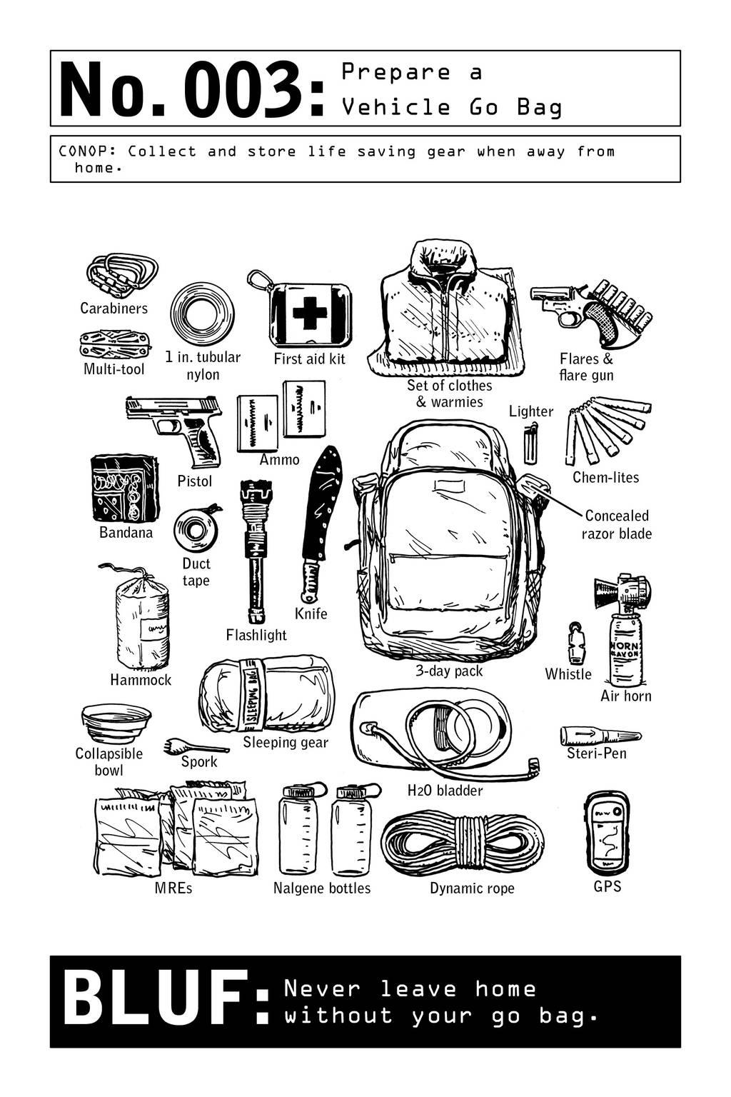 Build a Go Bag