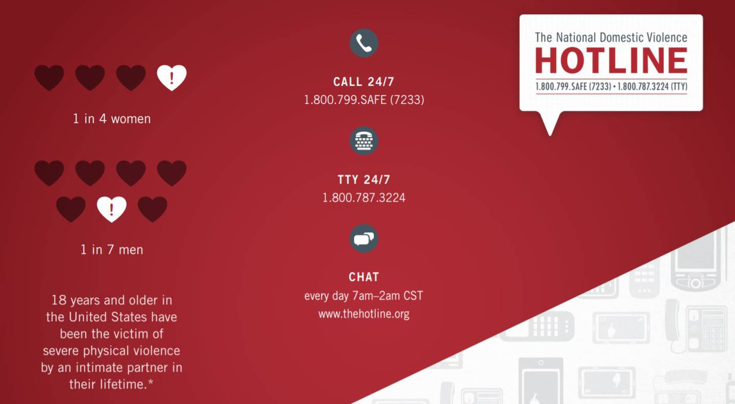 The National Domestic Violence Hotline is available 24 hours a day, seven days a week.